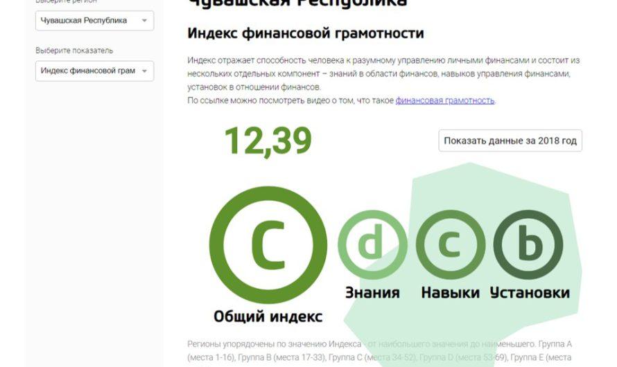 По поручению врио Главы Чувашии Олега Николаева в республике будет заключено четырехстороннее Соглашение по повышению финансовой грамотности населения