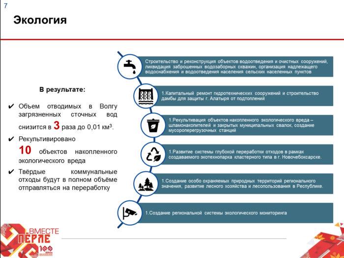 Олег Николаев сообщил, что республике станет меньше мусорных свалок