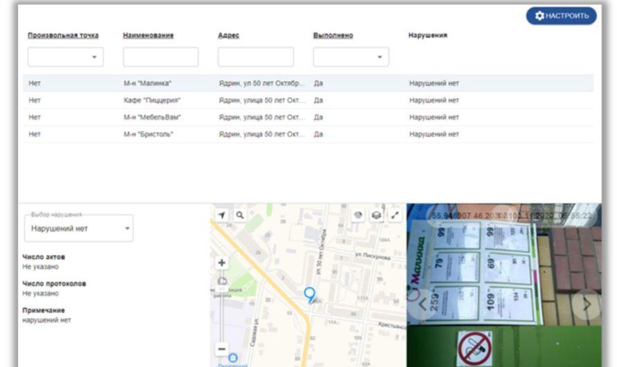 «Мобильный контролёр» зафиксировал около 100 нарушений антиковидных мер в Чувашии